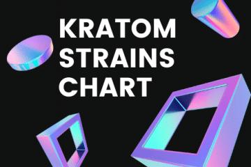 kratom strains chart